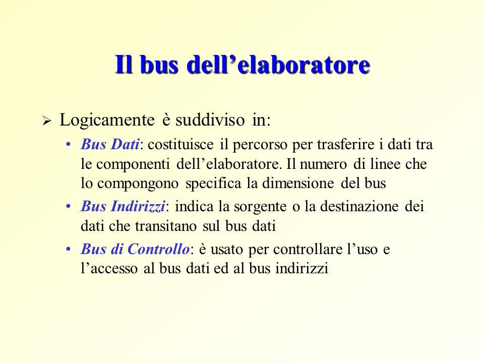 Il bus dellelaboratore Logicamente è suddiviso in: Bus Dati: costituisce il percorso per trasferire i dati tra le componenti dellelaboratore. Il numer