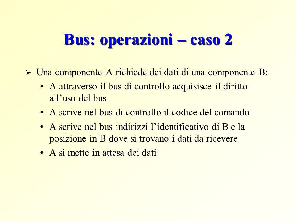 Bus: operazioni – caso 2 Una componente A richiede dei dati di una componente B: A attraverso il bus di controllo acquisisce il diritto alluso del bus
