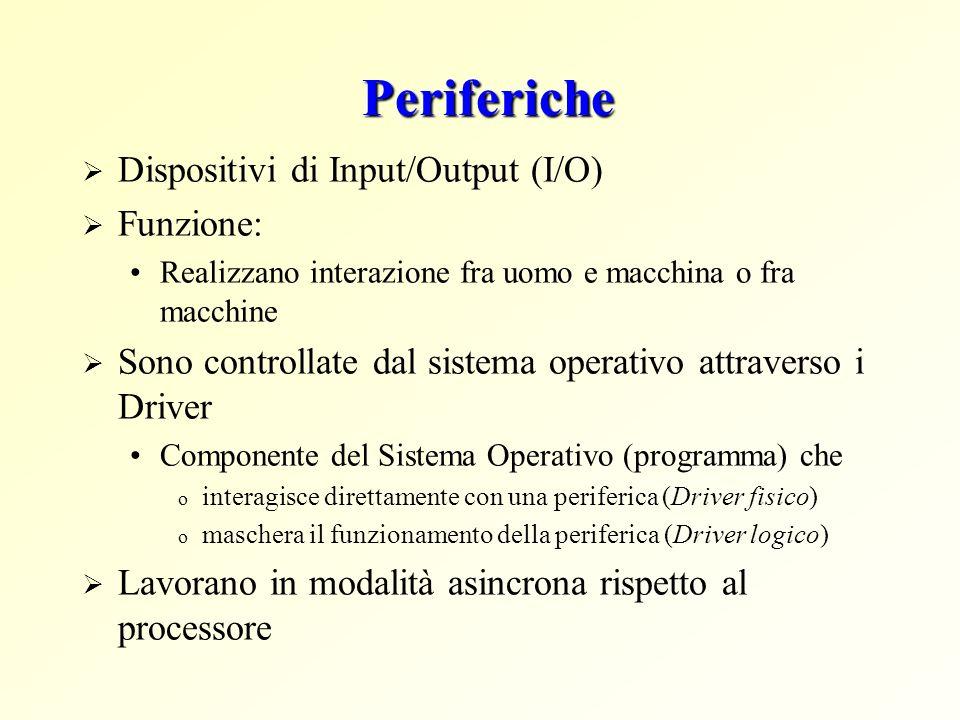 Periferiche Dispositivi di Input/Output (I/O) Funzione: Realizzano interazione fra uomo e macchina o fra macchine Sono controllate dal sistema operati