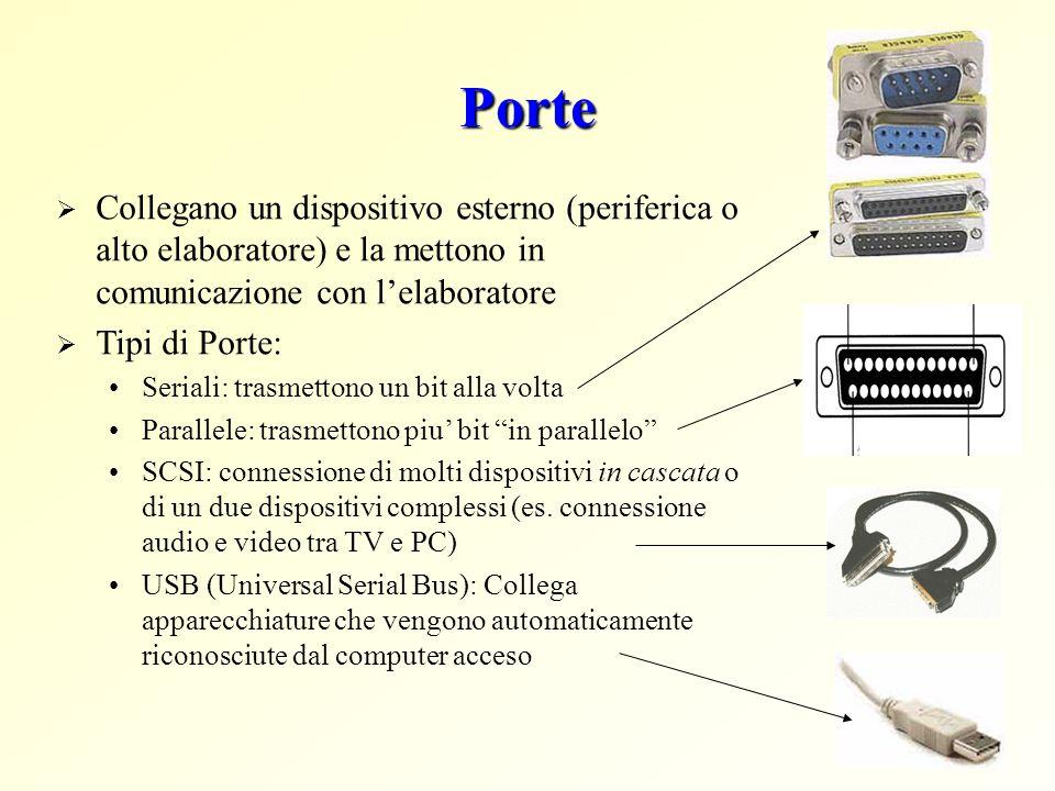 Porte Collegano un dispositivo esterno (periferica o alto elaboratore) e la mettono in comunicazione con lelaboratore Tipi di Porte: Seriali: trasmett