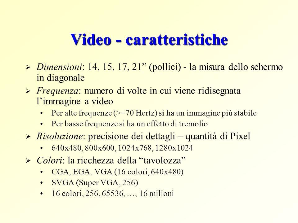Video - caratteristiche Dimensioni: 14, 15, 17, 21 (pollici) - la misura dello schermo in diagonale Frequenza: numero di volte in cui viene ridisegnat