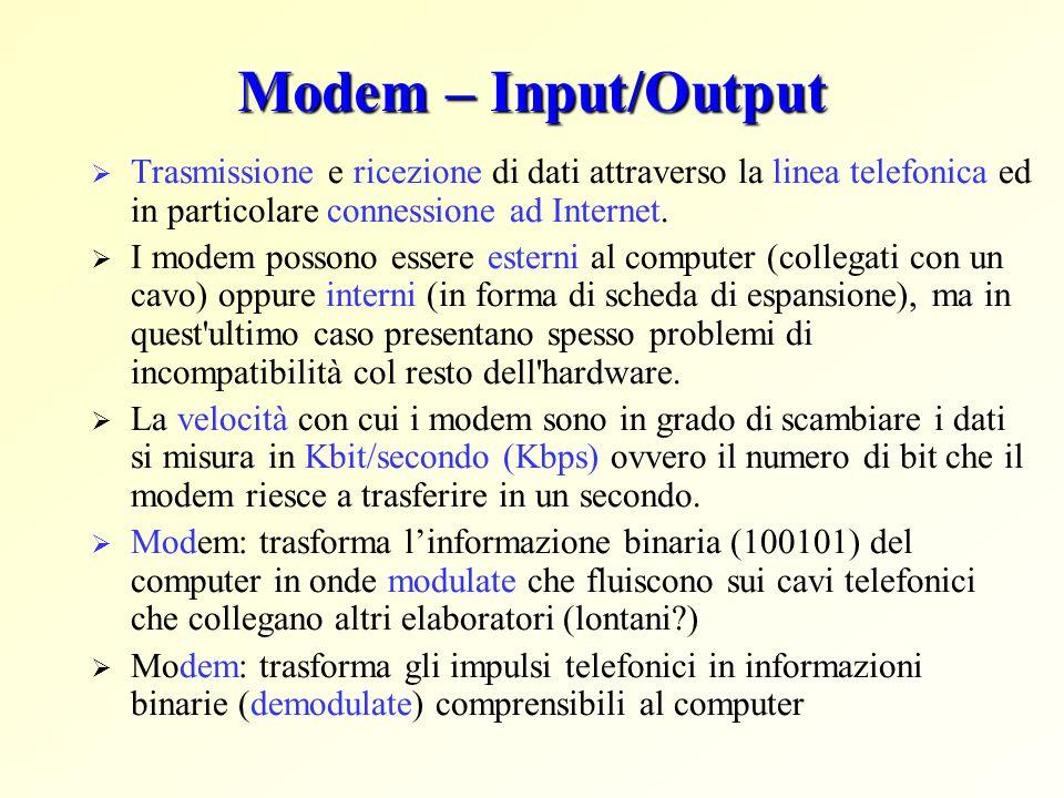 Modem – Input/Output Trasmissione e ricezione di dati attraverso la linea telefonica ed in particolare connessione ad Internet. I modem possono essere