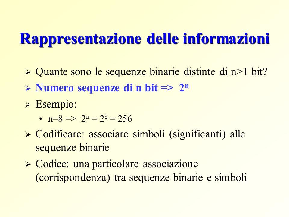 Rappresentazione delle informazioni Quante sono le sequenze binarie distinte di n>1 bit? Numero sequenze di n bit => 2 n Esempio: n=8 => 2 n = 2 8 = 2