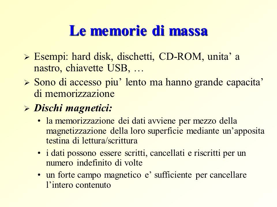 Le memorie di massa Esempi: hard disk, dischetti, CD-ROM, unita a nastro, chiavette USB, … Sono di accesso piu lento ma hanno grande capacita di memor