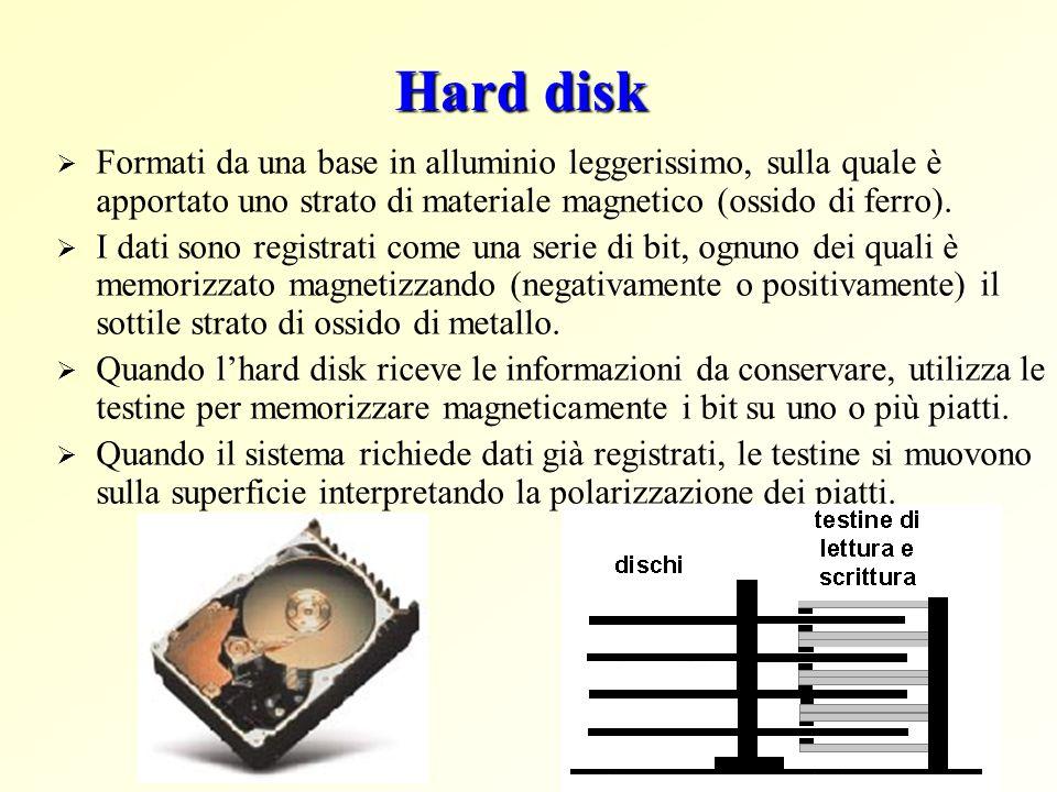 Hard disk Formati da una base in alluminio leggerissimo, sulla quale è apportato uno strato di materiale magnetico (ossido di ferro). I dati sono regi