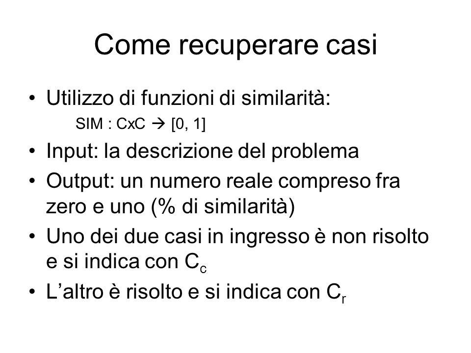 Come recuperare casi Utilizzo di funzioni di similarità: SIM : CxC [0, 1] Input: la descrizione del problema Output: un numero reale compreso fra zero