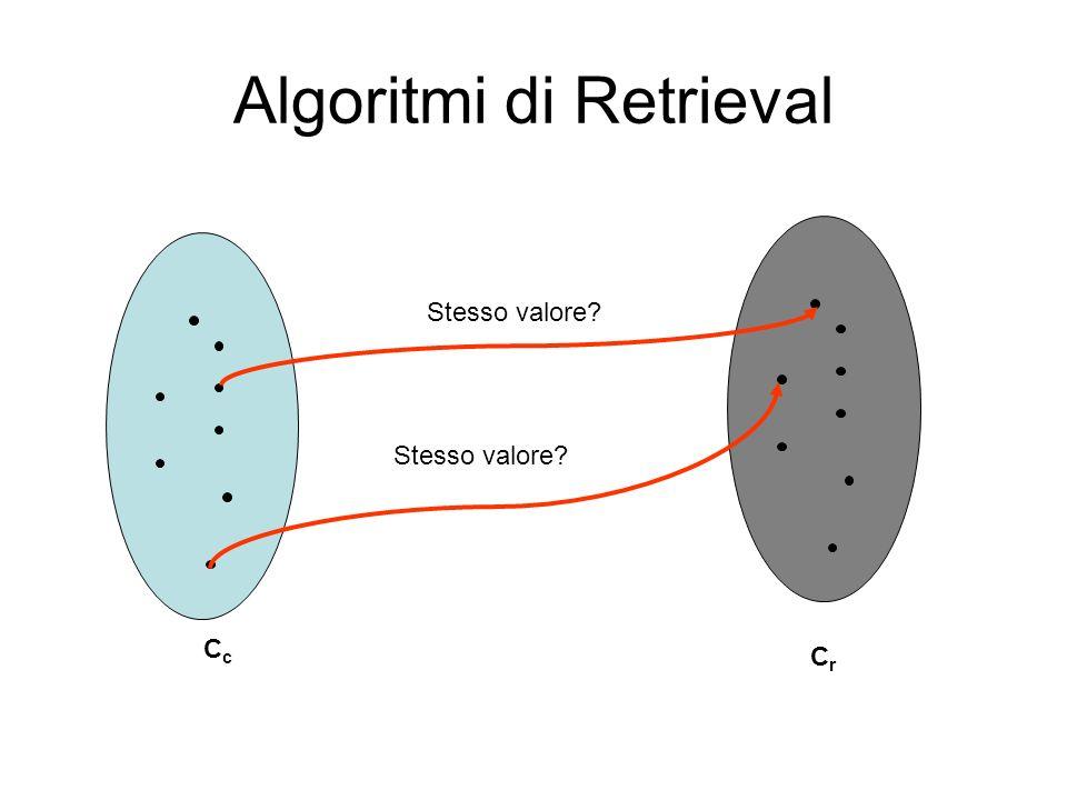 Algoritmi di Retrieval CcCc CrCr Stesso valore?