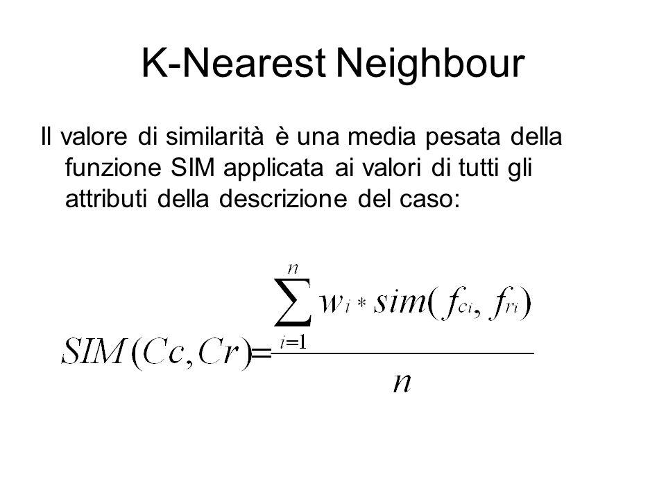 K-Nearest Neighbour Il valore di similarità è una media pesata della funzione SIM applicata ai valori di tutti gli attributi della descrizione del cas