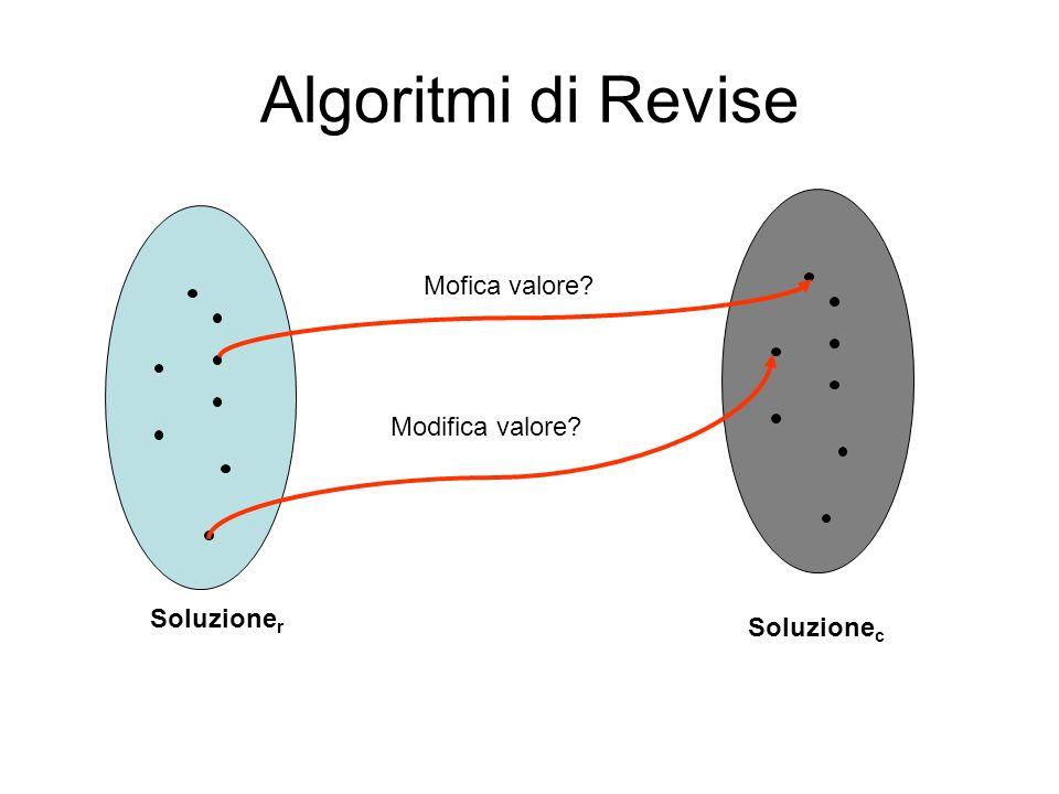 Algoritmi di Revise Soluzione r Soluzione c Mofica valore? Modifica valore?