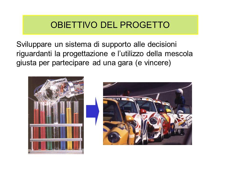 OBIETTIVO DEL PROGETTO Sviluppare un sistema di supporto alle decisioni riguardanti la progettazione e lutilizzo della mescola giusta per partecipare
