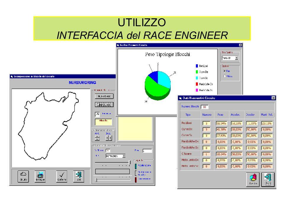 UTILIZZO INTERFACCIA del RACE ENGINEER