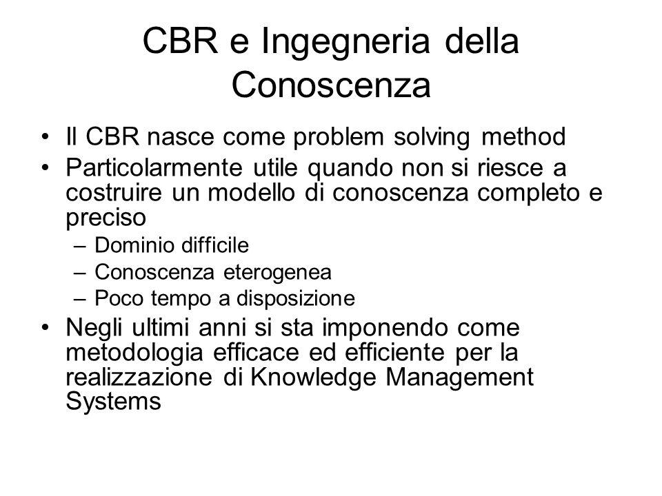 CBR e Ingegneria della Conoscenza Il CBR nasce come problem solving method Particolarmente utile quando non si riesce a costruire un modello di conosc