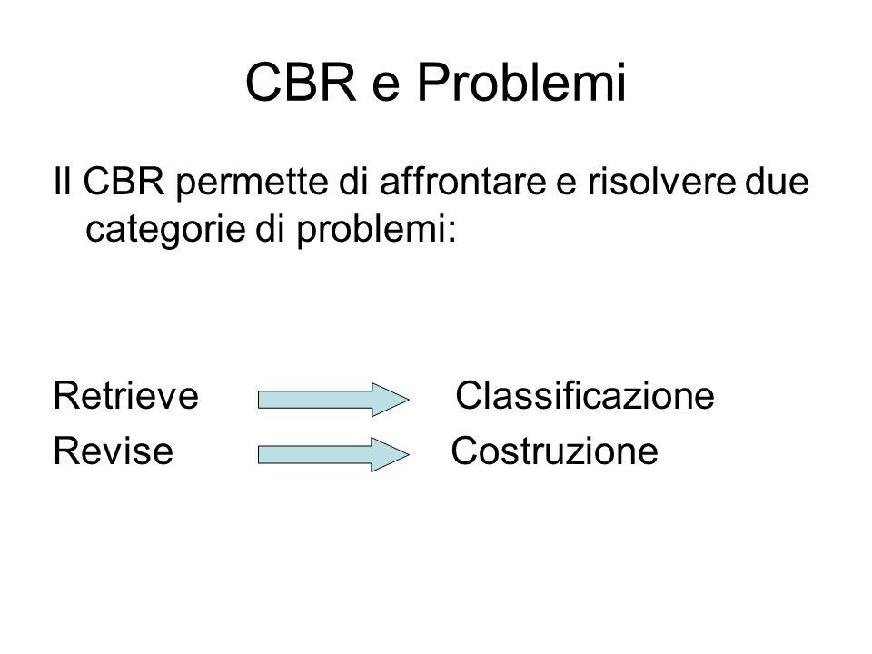 CBR e Problemi Il CBR permette di affrontare e risolvere due categorie di problemi: Retrieve Classificazione Revise Costruzione