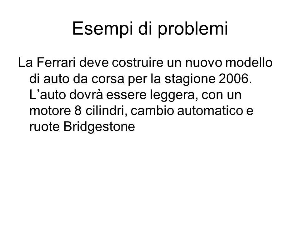 Esempi di problemi La Ferrari deve costruire un nuovo modello di auto da corsa per la stagione 2006.