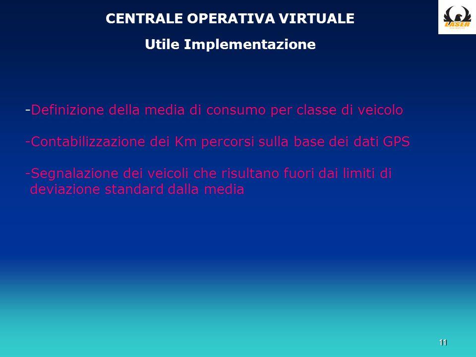 11 CENTRALE OPERATIVA VIRTUALE Utile Implementazione -Definizione della media di consumo per classe di veicolo -Contabilizzazione dei Km percorsi sulla base dei dati GPS -Segnalazione dei veicoli che risultano fuori dai limiti di deviazione standard dalla media