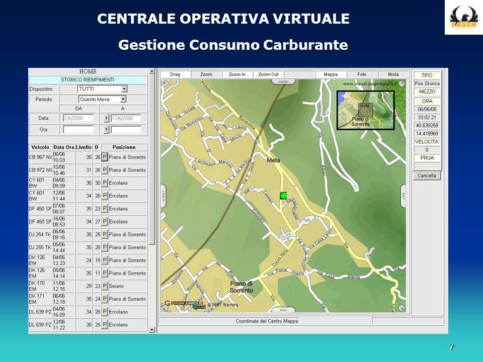 7 CENTRALE OPERATIVA VIRTUALE Gestione Consumo Carburante