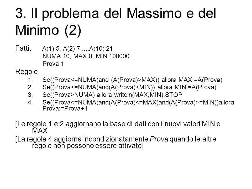 3. Il problema del Massimo e del Minimo (2) Fatti: A(1) 5, A(2) 7....A(10) 21 NUMA 10, MAX 0, MIN 100000 Prova 1 Regole 1.Se((Prova MAX)) allora MAX:=