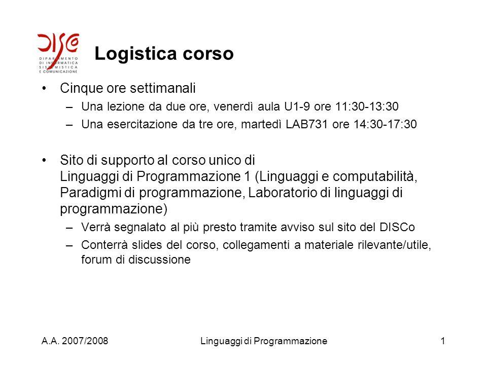 Laboratorio di Linguaggi di Programmazione 2007/2008 Marco Antoniotti Giuseppe Vizzari