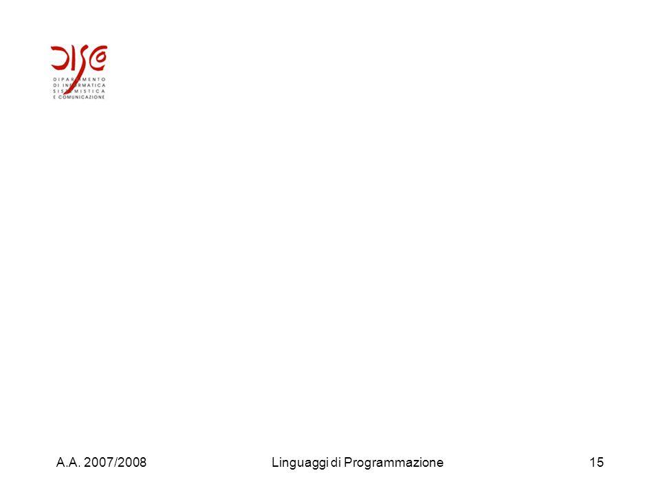 A.A. 2007/2008Linguaggi di Programmazione14 Errori Come abbiamo visto il sistema Common Lisp genera diversi errori Provate ad inserire nel sistema le