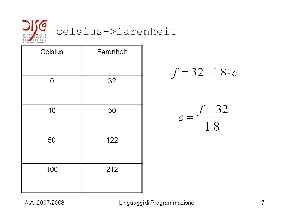 A.A. 2007/2008Linguaggi di Programmazione6 Esercizi di Conversione Scrivete delle funzioni per fare conversioni da un unità di misura ad un altra –Da