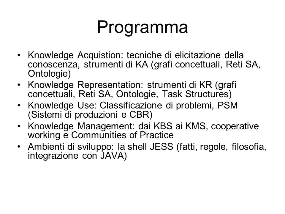 Programma Knowledge Acquistion: tecniche di elicitazione della conoscenza, strumenti di KA (grafi concettuali, Reti SA, Ontologie) Knowledge Represent