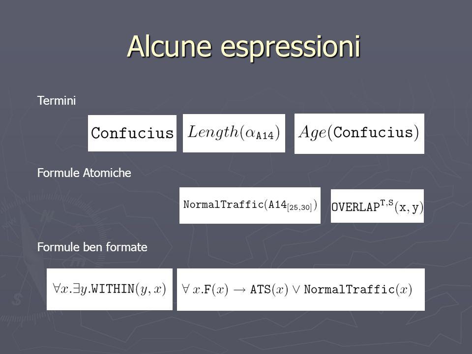 Termini Formule Atomiche Formule ben formate Alcune espressioni