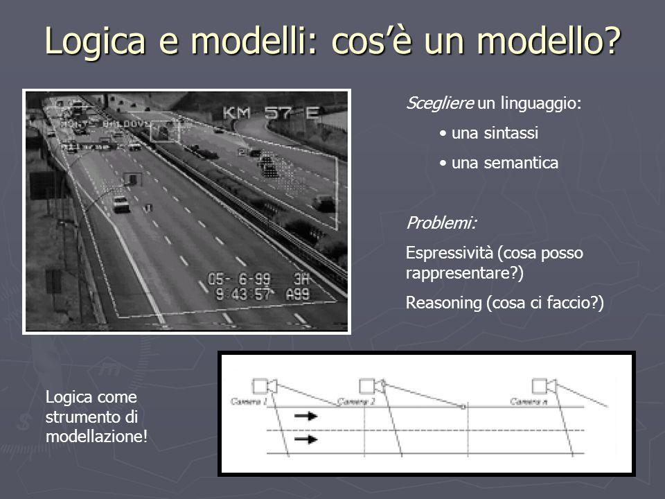 Scegliere un linguaggio: una sintassi una semantica Problemi: Espressività (cosa posso rappresentare?) Reasoning (cosa ci faccio?) Logica e modelli: cosè un modello.