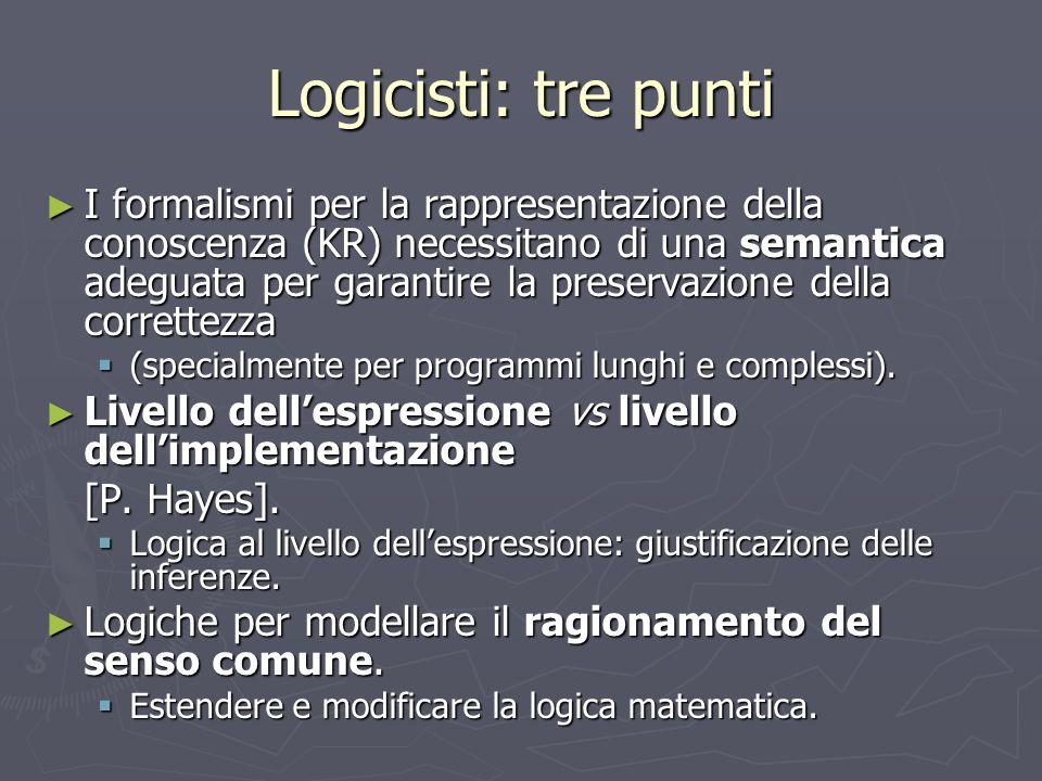 Logicisti: tre punti I formalismi per la rappresentazione della conoscenza (KR) necessitano di una semantica adeguata per garantire la preservazione della correttezza I formalismi per la rappresentazione della conoscenza (KR) necessitano di una semantica adeguata per garantire la preservazione della correttezza (specialmente per programmi lunghi e complessi).