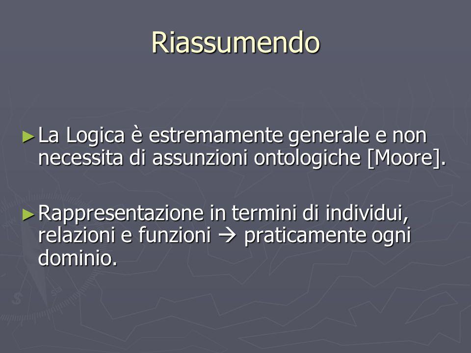Riassumendo La Logica è estremamente generale e non necessita di assunzioni ontologiche [Moore]. La Logica è estremamente generale e non necessita di