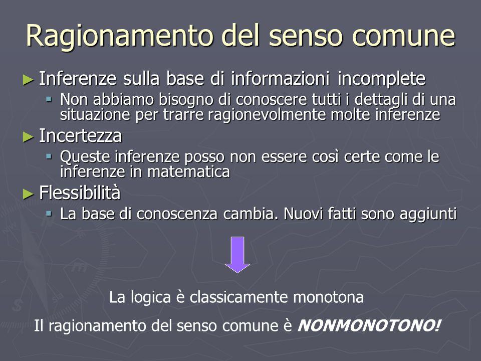 Ragionamento del senso comune Inferenze sulla base di informazioni incomplete Inferenze sulla base di informazioni incomplete Non abbiamo bisogno di c