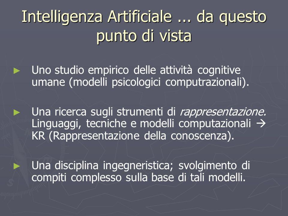 Intelligenza Artificiale... da questo punto di vista Uno studio empirico delle attività cognitive umane (modelli psicologici computrazionali). Una ric