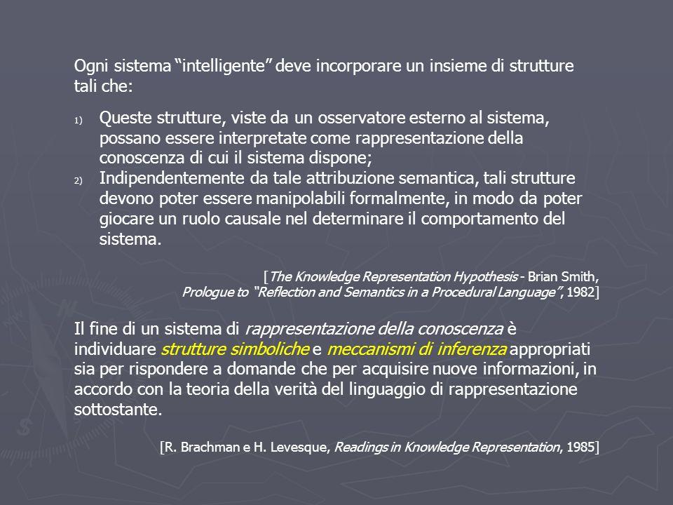 1) Queste strutture, viste da un osservatore esterno al sistema, possano essere interpretate come rappresentazione della conoscenza di cui il sistema