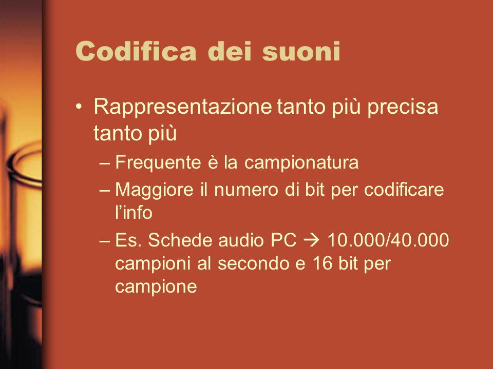 Codifica dei suoni Rappresentazione tanto più precisa tanto più –Frequente è la campionatura –Maggiore il numero di bit per codificare linfo –Es.
