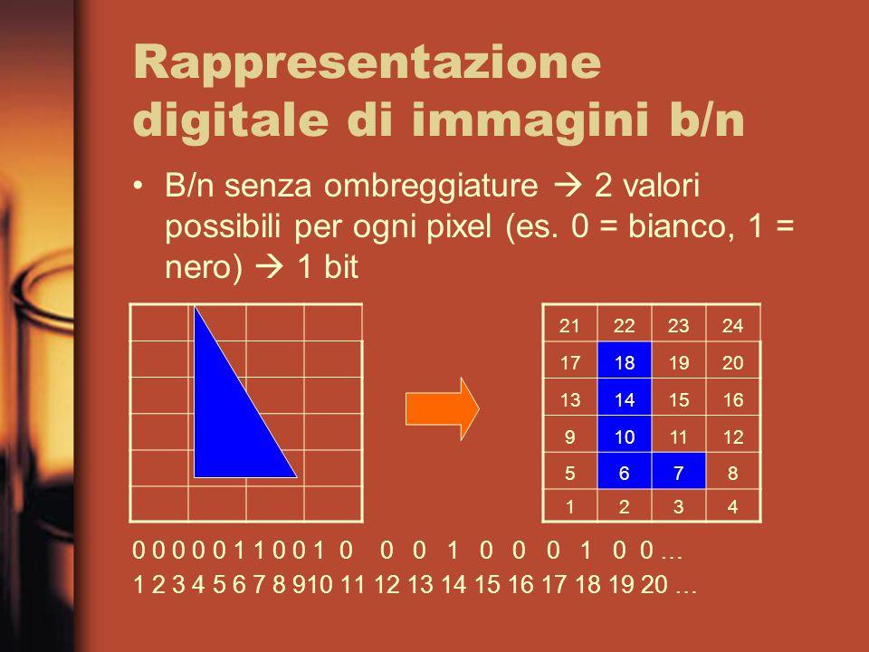 Rappresentazione digitale di immagini Colori –4 bit 2 4 =16 diversi livelli di grigio o colori –8 bit 2 8 =256 diversi colori Aumento della precisione –Aumentando il numero dei pixel (quindi, diminuendo la loro dimensione) –RISOLUZIONE = precisione della suddivisione –Pixel = unità di misura della risoluzione –Es.