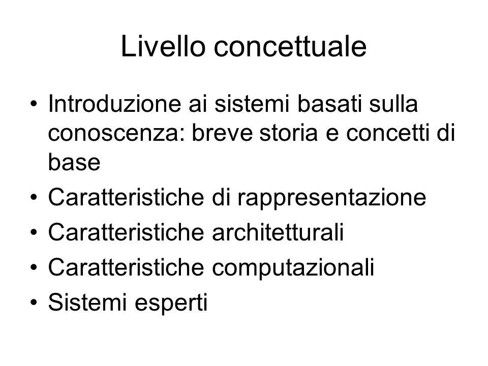 Livello concettuale Introduzione ai sistemi basati sulla conoscenza: breve storia e concetti di base Caratteristiche di rappresentazione Caratteristic