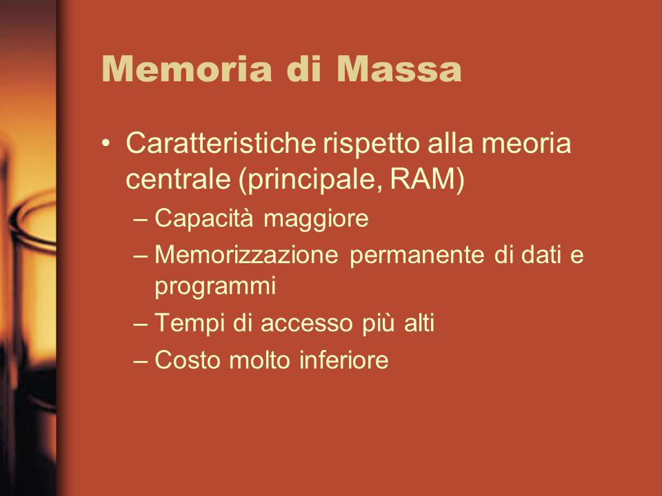 Memoria di Massa Caratteristiche rispetto alla meoria centrale (principale, RAM) –Capacità maggiore –Memorizzazione permanente di dati e programmi –Te