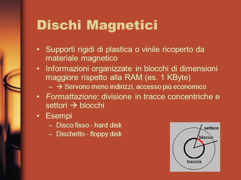 Dischi Magnetici Supporti rigidi di plastica o vinile ricoperto da materiale magnetico Informazioni organizzate in blocchi di dimensioni maggiore risp