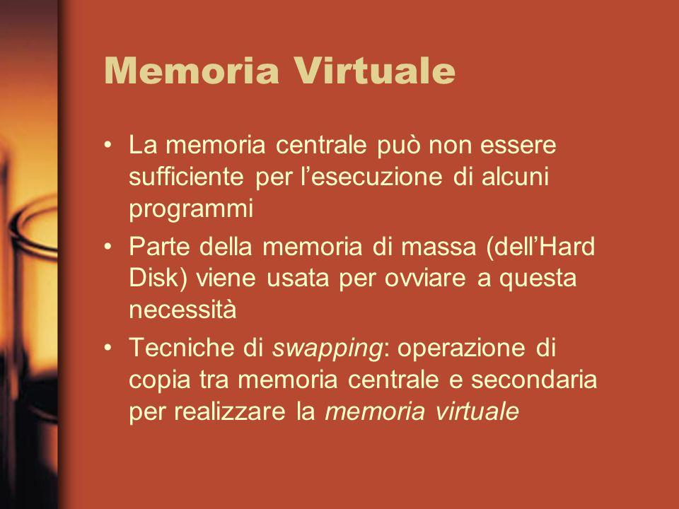 Memoria Virtuale La memoria centrale può non essere sufficiente per lesecuzione di alcuni programmi Parte della memoria di massa (dellHard Disk) viene