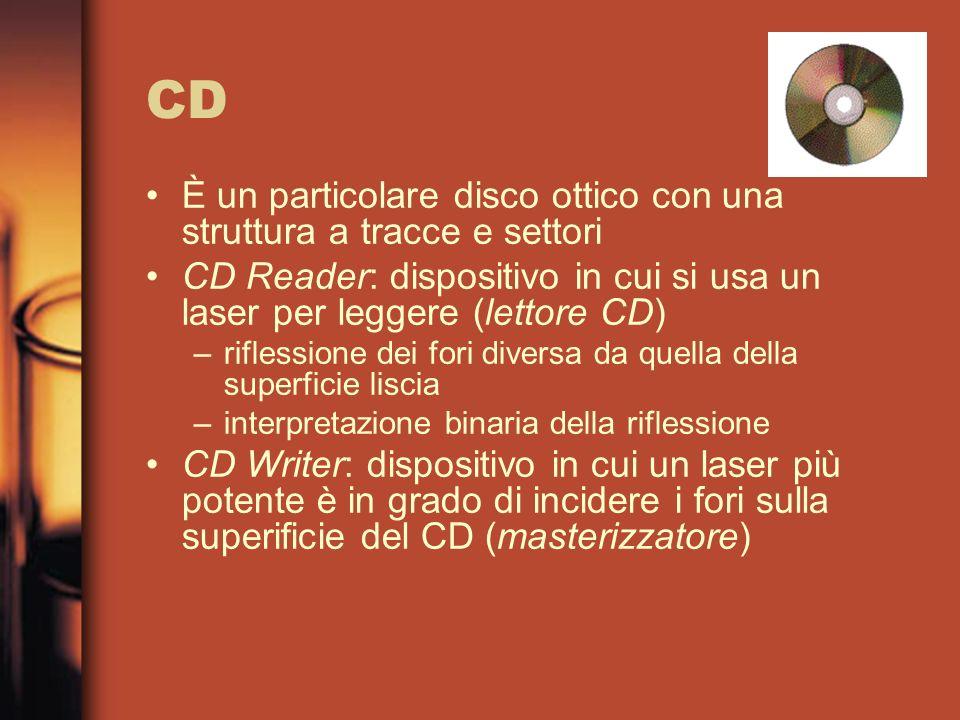 CD È un particolare disco ottico con una struttura a tracce e settori CD Reader: dispositivo in cui si usa un laser per leggere (lettore CD) –riflessi