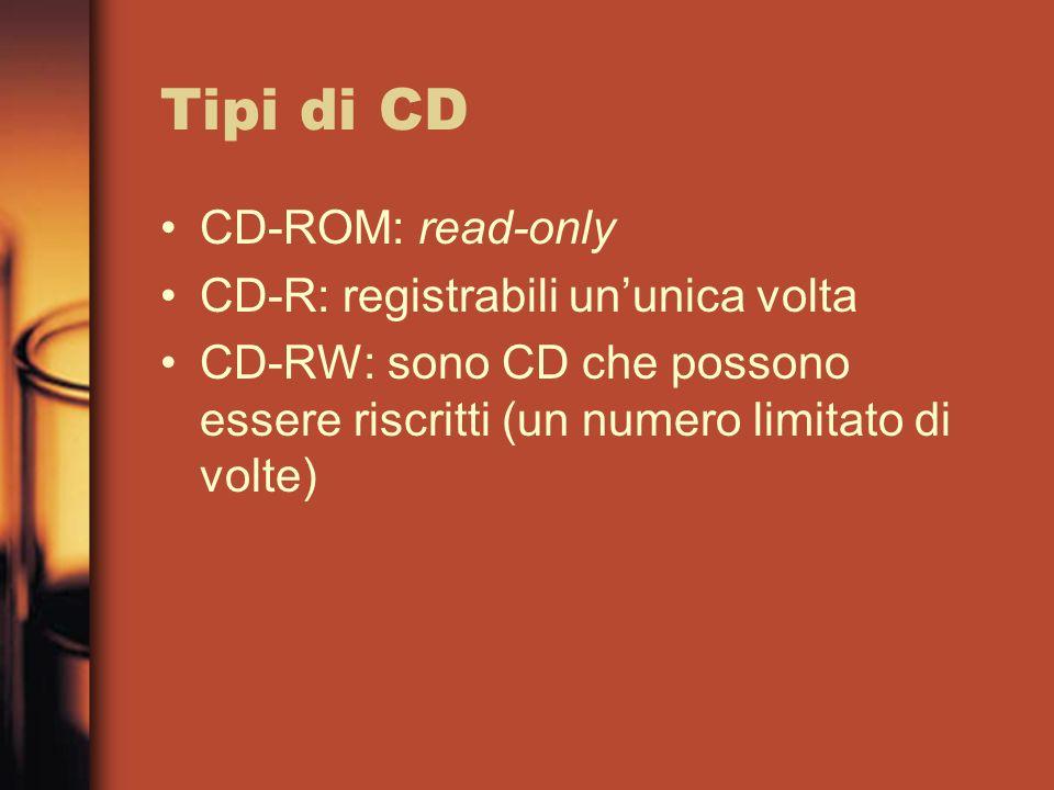 Tipi di CD CD-ROM: read-only CD-R: registrabili ununica volta CD-RW: sono CD che possono essere riscritti (un numero limitato di volte)