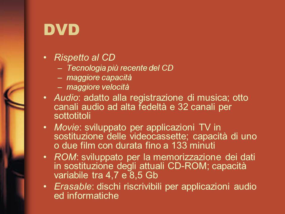 DVD Rispetto al CD –Tecnologia più recente del CD –maggiore capacità –maggiore velocità Audio: adatto alla registrazione di musica; otto canali audio