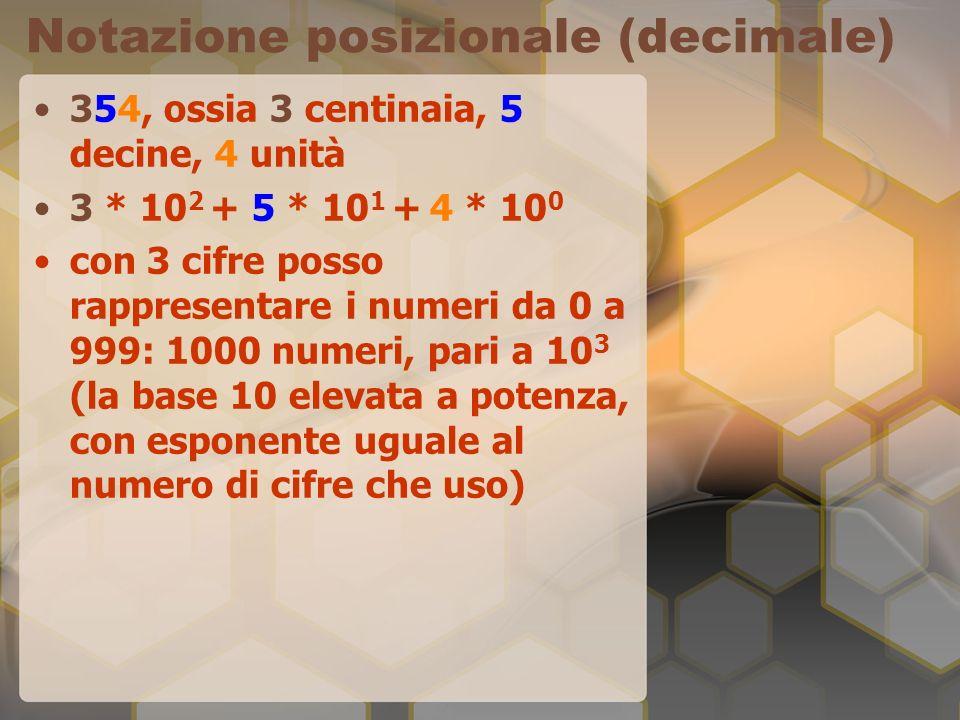 Notazione posizionale (decimale) 354, ossia 3 centinaia, 5 decine, 4 unità 3 * 10 2 + 5 * 10 1 + 4 * 10 0 con 3 cifre posso rappresentare i numeri da