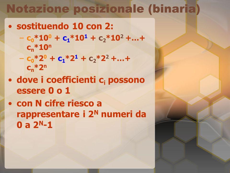 Notazione posizionale (binaria) sostituendo 10 con 2: –c 0 *10 0 + c 1 *10 1 + c 2 *10 2 +…+ c n *10 n –c 0 *2 0 + c 1 *2 1 + c 2 *2 2 +…+ c n *2 n do