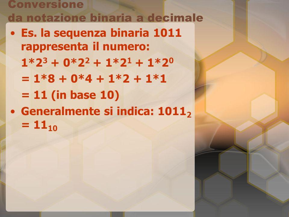 Conversione da notazione binaria a decimale Es. la sequenza binaria 1011 rappresenta il numero: 1*2 3 + 0*2 2 + 1*2 1 + 1*2 0 = 1*8 + 0*4 + 1*2 + 1*1