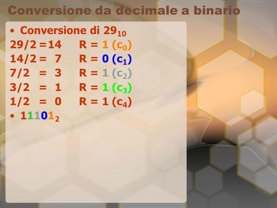 Conversione da decimale a binario Conversione di 29 10 29/2=14R = 1 (c 0 ) 14/2=7R = 0 (c 1 ) 7/2=3R = 1 (c 2 ) 3/2=1R = 1 (c 3 ) 1/2=0R = 1 (c 4 ) 11