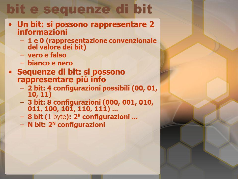 bit e sequenze di bit Un bit: si possono rappresentare 2 informazioni –1 e 0 (rappresentazione convenzionale del valore dei bit) –vero e falso –bianco