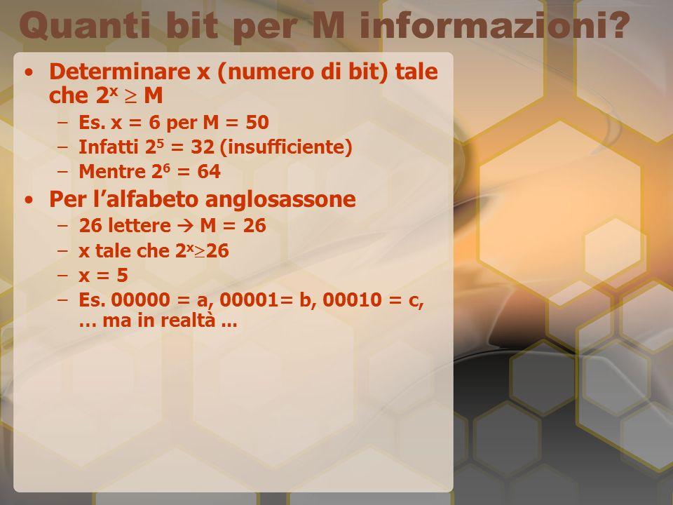 Quanti bit per M informazioni? Determinare x (numero di bit) tale che 2 x M –Es. x = 6 per M = 50 –Infatti 2 5 = 32 (insufficiente) –Mentre 2 6 = 64 P