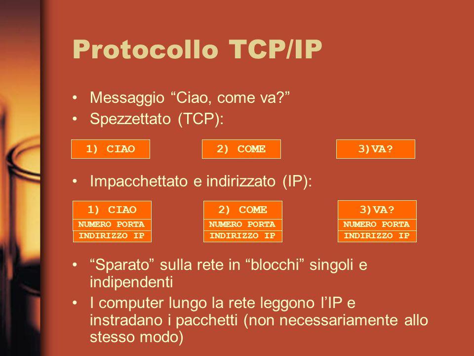 Protocollo TCP/IP Messaggio Ciao, come va.