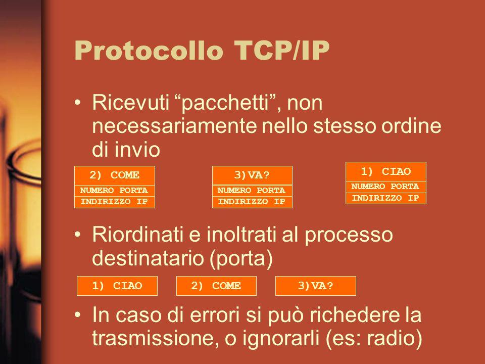 Ricevuti pacchetti, non necessariamente nello stesso ordine di invio Riordinati e inoltrati al processo destinatario (porta) In caso di errori si può richedere la trasmissione, o ignorarli (es: radio) 1) CIAO2) COME3)VA.