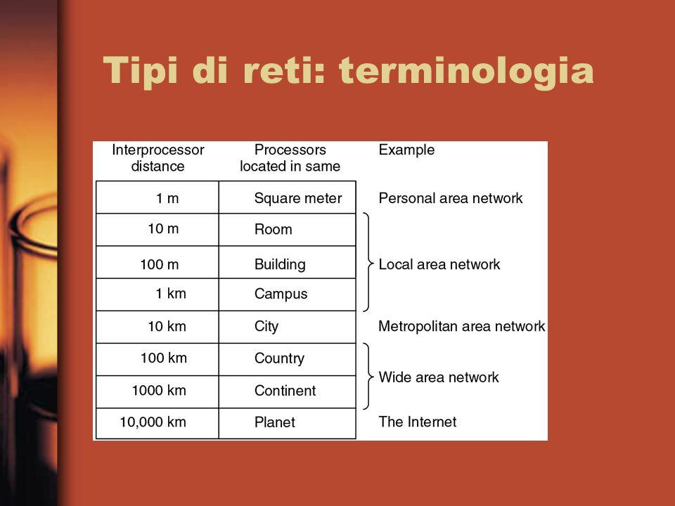 Tipi di reti: terminologia